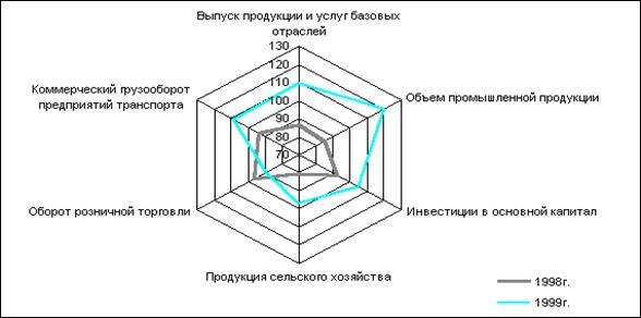 Учебник Под Редакцией Камаева