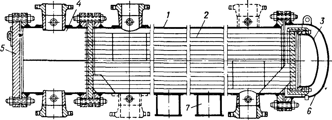 Распределительная камера теплообменника теплообменник пластинчатый s19a sondex технические данные