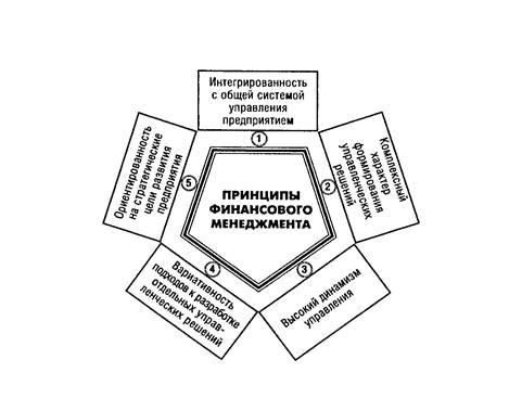 Реферат Анализ финансовой деятельности предприятия на примере  1 1 Сущность цель и задачи финансового менеджмента