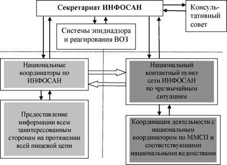 Дипломная работа Государственная политика России в области  по молоку и молокопродуктам в пересчете на молоко не менее 90